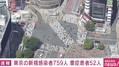 東京都で新たに759人感染確認
