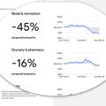 Googleが公開 全国の自粛データ