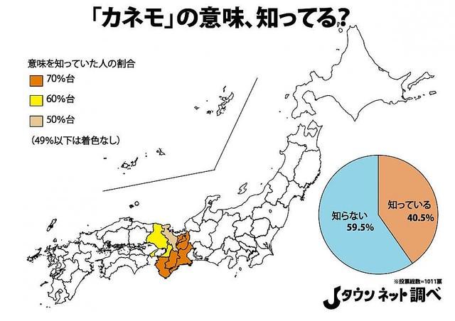 【言葉】関西人の皆さん、「カネモ」は他の地方では全然通じないようです