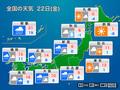 22日、関東以北は穏やかな空 西日本は暖かい雨が降り寒さ控えめ