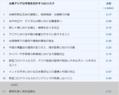 2021 北東アジアの平和を脅かす10のリスク 日本、米国、中国、韓国の安全保障と外交の専門家195氏が採点 - 認定NPO法人 言論NPO