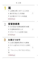 安室奈美恵の特番がファンを中心にSNS上で話題に