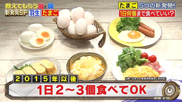 一 日 個 ゆで 卵 何