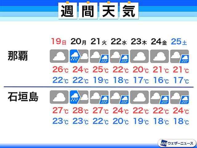 明日 の 天気 沖縄