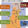 週末の移動なら「週末パス」がお得 新幹線が5000円以上安くなる裏技
