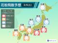 """3月6日(土)の花粉飛散予想 東京や名古屋で""""非常に多い""""予想"""