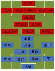 日本vsチリ スタメン発表