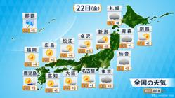 22日の天気予報。