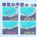 記録的寒波が襲来 26日から28日にかけて冷蔵庫の中のような寒さ続く