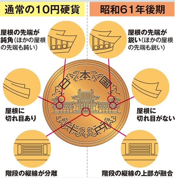 10 元 年 価値 円 和 令 玉