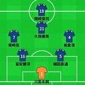 フットボールチャンネル編集部が提言する日本代表のエクアドル代表戦スタメン案