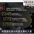 中国がコロナ感染者を過少発表か