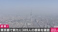 東京都で新たに389人の感染を確認 9日の331人以来、5日ぶりに300人超え