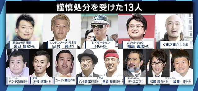 吉本芸人らの解雇・謹慎に箕輪厚介氏「メディアが反社会勢力から写真を買ったのだとすれば気持ち悪い」