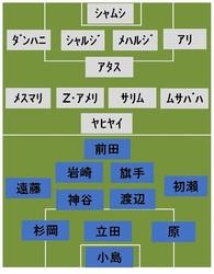 日本vsUAE スタメン発表