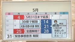 """首都圏25日に全面解除検討 """"前倒し""""判断なぜ月曜日に?"""