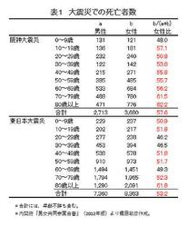data191023-chart01.jpg