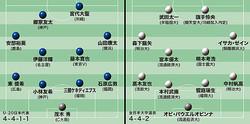 前半のシステム。左がU−20日本代表、右が全日本大学選抜。(C)SOCCER DIGEST