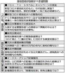 """安倍首相""""雲隠れ""""1カ月超/課題山積 国会で説明責任果たせ"""
