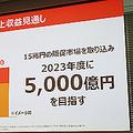 ヤフーは「PayPay」を活用した新ビジネスを展開して23年に売上高5000億円を目指す