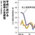 トヨタが日産を引き離せた根拠 令和に日本企業が取り組むべきこと