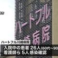 クラスター発生の病院で新たに31人 川崎市