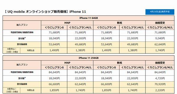 UQモバイルのiPhone11は4月23日から4万9680円〜で発売