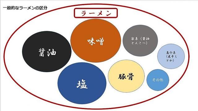 【話題】九州人とそれ以外では、「ラーメンへの認識」に大きな違いがあるらしい★7 YouTube動画>1本 ->画像>21枚
