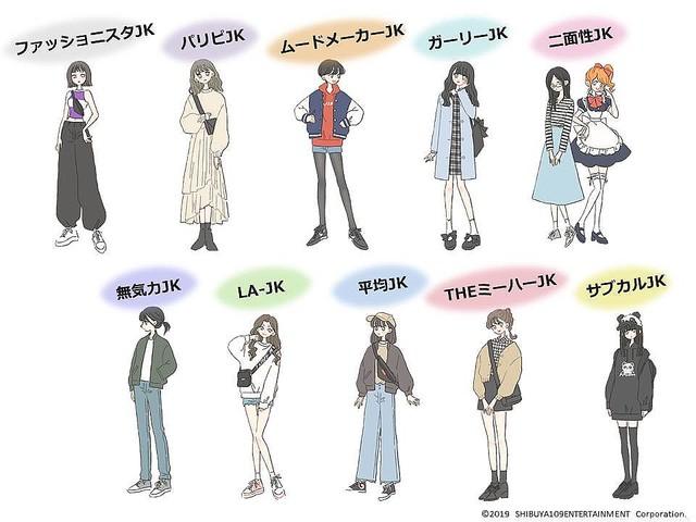 新世紀JK」は全10タイプ 女子高生のリアル図鑑が面白いと話題