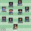 日本代表のスターティングメンバーが発表された。前回モンゴル戦から3名が代わり、鎌田、橋本、植田が名を連ねている。