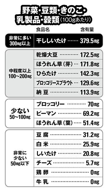 体 豆腐 プリン 大豆はプリン体が多い?健康のためには大豆を食べておきたい