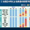 列島縦断の可能性がある台風24号 電車や飛行機・高速道路への影響は