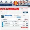 関係悪化で格安航空券の日韓往復便が1000円に さらなる値崩れも?
