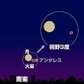 21日の早朝に月と火星とアンタレスが接近 西日本や関東では見られる可能性