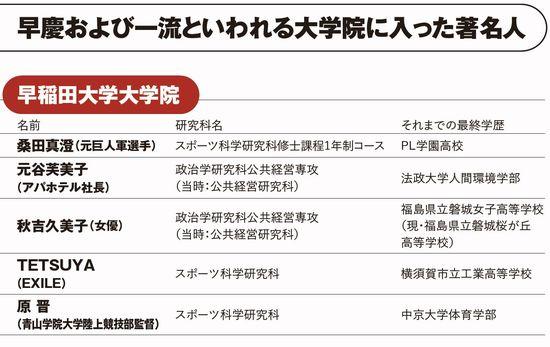 小泉進次郎 学歴ロンダリング