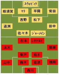 浦和vs仙台 スタメン発表