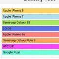 iphone8 iphone7 バッテリー 比較