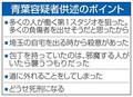 京アニ放火殺人 当初から明確な殺意、大量殺傷を周到に計画か