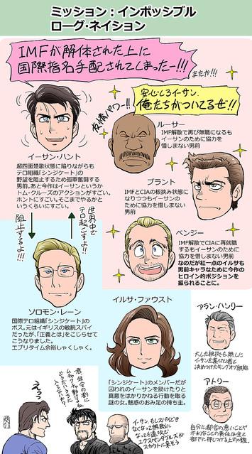 ミッション インポッシブル 登場 人物 「ミッション:インポッシブル」シリーズあらすじ・登場人物おさらい...