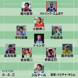 赤く囲っているのが「MY BEST PLAYER」。小島氏が選ぶのはエムボマ。「あの強烈ボレーは衝撃だった」と振り返る。(C)SOCCER DIGEST