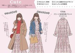 【簡単!顔タイプ診断】顔の印象で似合う服は変わる!タイプ別♡おすすめ春ワンピース