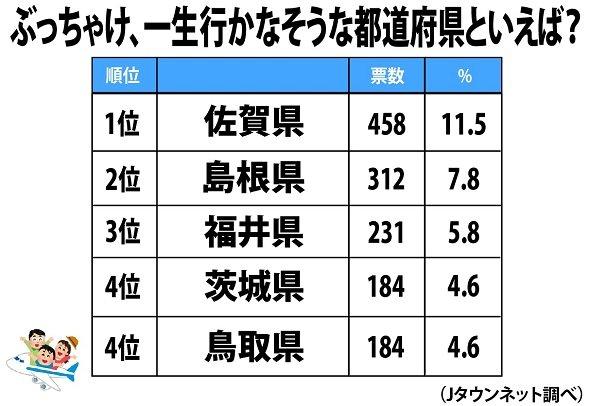 ■仙台、山形、金沢、福井■VOL1〜衰退僻地〜YouTube動画>25本 ->画像>88枚