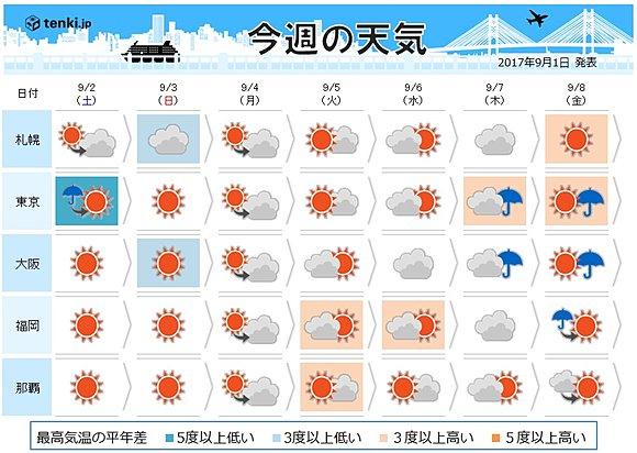 北上 明日 の 天気