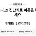 韓国製診断キットの名称を「独島」にしてほしいとする請願に賛同した国民が20万人を超えた(青瓦台ホームページより)=(聯合ニュース)≪転載・転用禁止≫