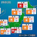 26日は全国的に35℃以上の猛暑日か 北海道では37℃の予想も