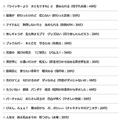 「第15回あなたが選ぶオタク川柳大賞」最終選考通過作品20句
