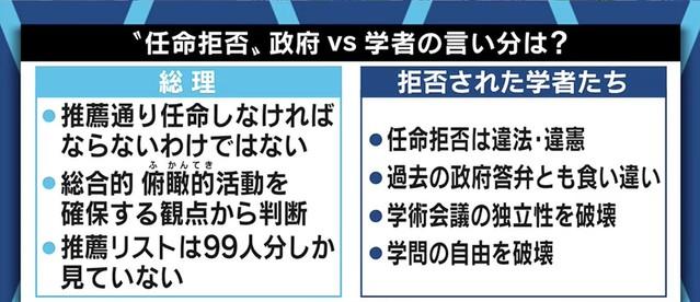 いよいよ来たかと思った。法に反する任命拒否だ」97歳の日本学術会議元 ...