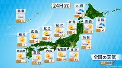 24日の天気予報。
