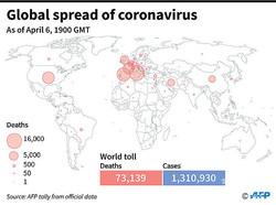 各国が発表した新型コロナウイルスによる公式死者数を示した図(2020年4月7日午前4時現在)。(c)SIMON MALFATTO, SABRINA BLANCHARD / AFP