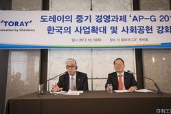 ソウル市内で記者会見し、韓国への大型投資の継続を公表した日覚社長(左)と李会長